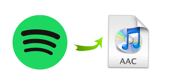 spotify to aac