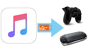 Stream Apple Music on PS4 and PSP